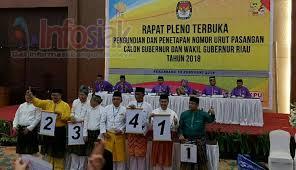 Loloskan Cagub Riau Beristri Dua, KPU Dilaporkan ke Bawaslu